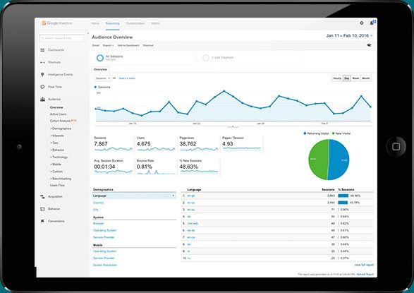 screen of the built-in analytics software as displayed on an iPad