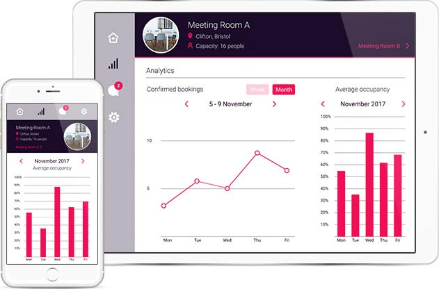 mobile and tablet versions of thinkBooker's built-in analytics software